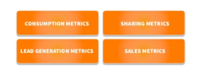 Metrics Of Social Network Analysis Report