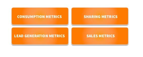 Metrics Of Social Network Analysis Report